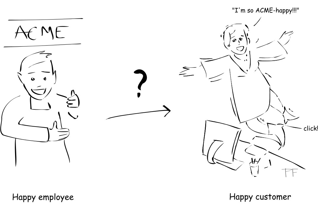 Employee satisfaction and customer satisfaction