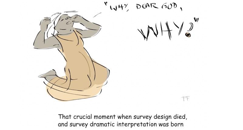 Survey dramatic interpretation